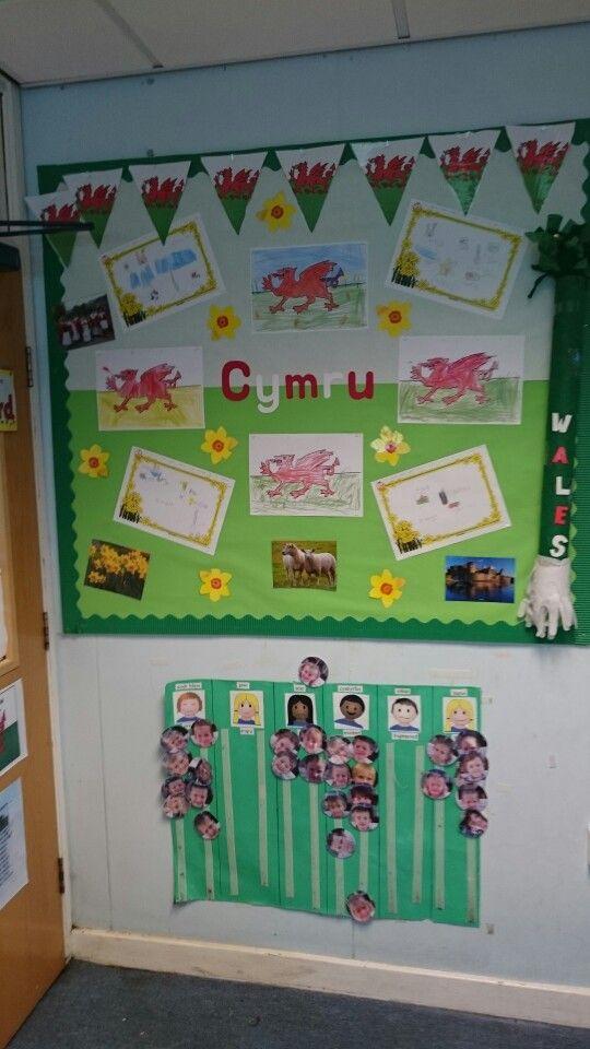 Welsh display