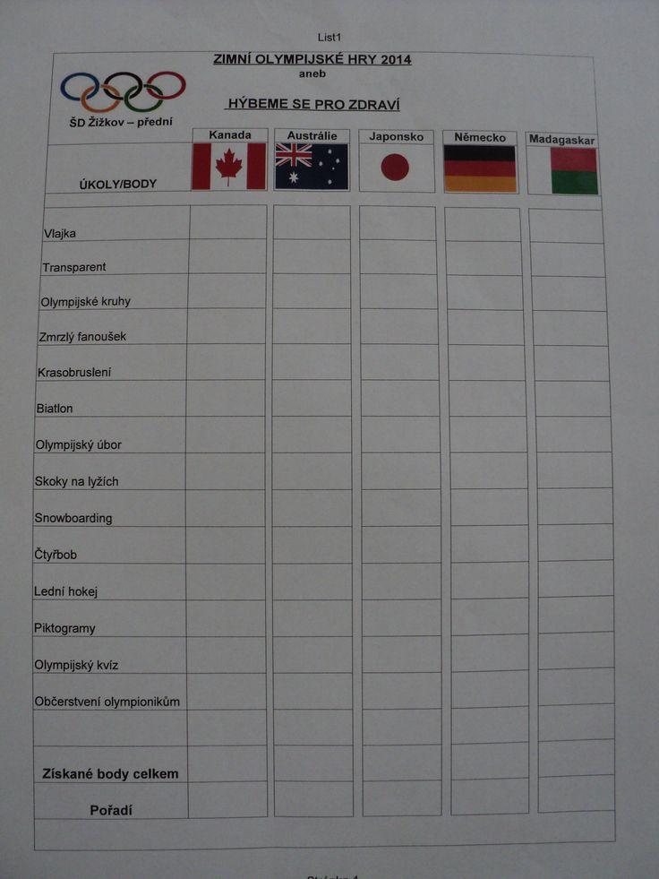 Zimní olympiáda - hodnotící tabulka