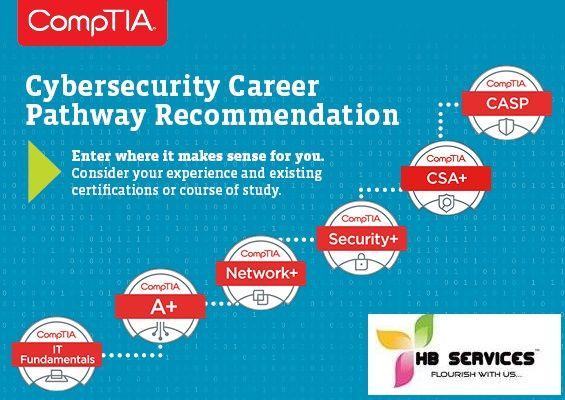 Security Training Institute Near Adyar Security Training Cyber Security Career Cyber Security Education