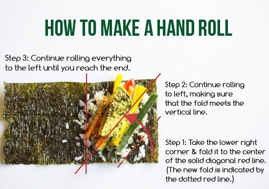 Vegetable Hand Rolls (Temaki) | Healthy Nibbles & Bits