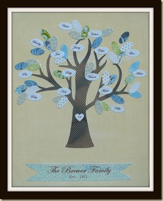 So, I made a lot of these Personalized Family Trees over Christmas and thought I should now pass the details on so you can make them too. ...