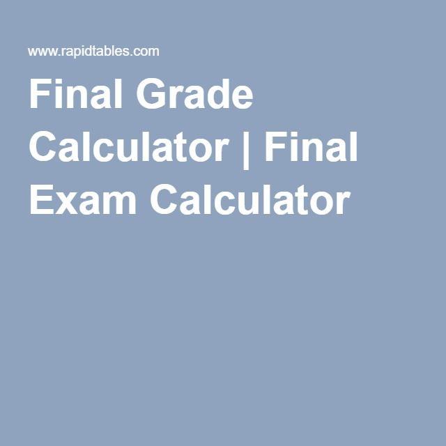 Final Grade Calculator | Final Exam Calculator