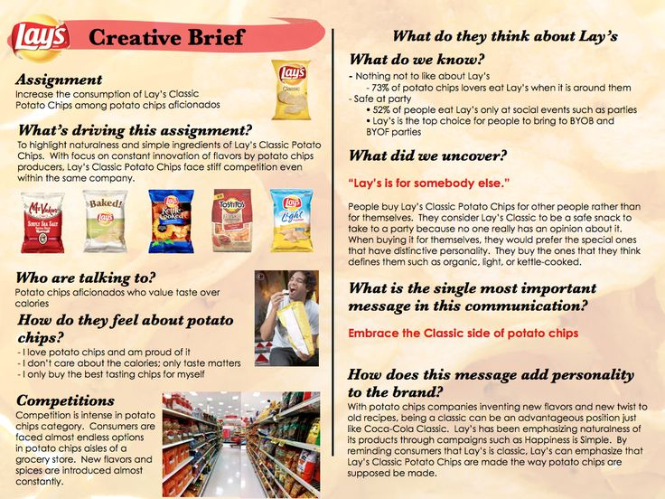 wonderbread classic white creative brief essay A white paper is a persuasive essay that  a wall of gray text is not likely to engage today's white paper reader white papers need to use visual breakers like.