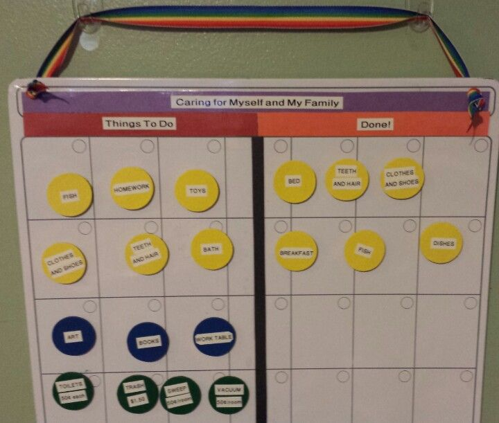 Job board with wood discs:  Paint discs found at craft store; use label maker name of each responsibility.   Yellow are daily, blue are once a week, green are extra chores for pay.  (Found metal calendar board at thrift store; could use baking sheet from dollar store.)