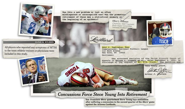 An investigation by The New York Times raises questions about the league's concussion research and its relationship with the tobacco industry.