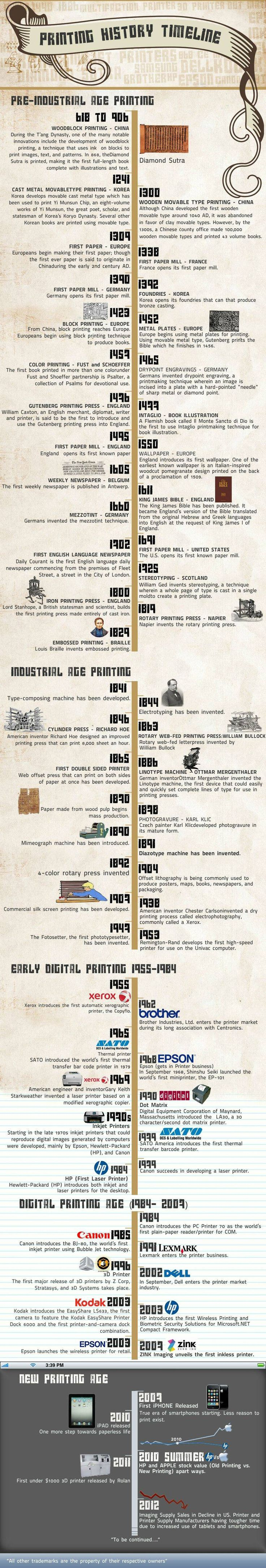 Just a reminder for all ebook enthusiasts – this infographic shows the roots of the modern book. Post-Kindle serialized ebook wouldn't be…