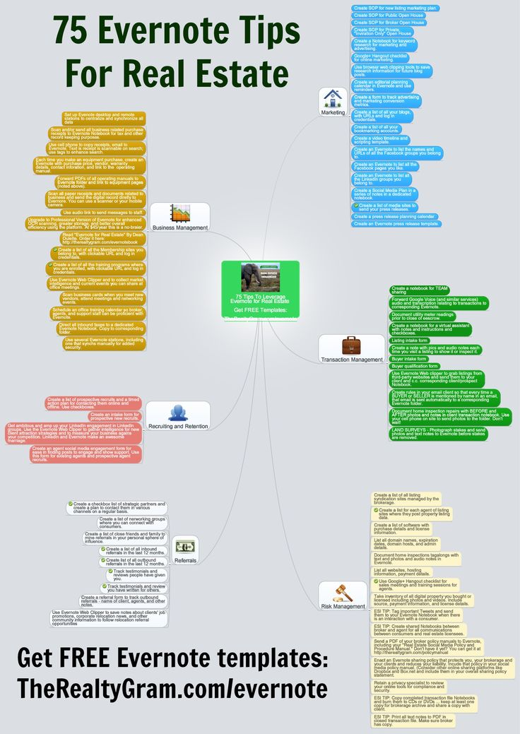 2060 best Software images on Pinterest Evernote, Productivity and
