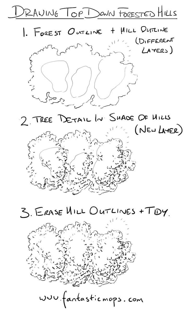 Best İdeas  How To Draw