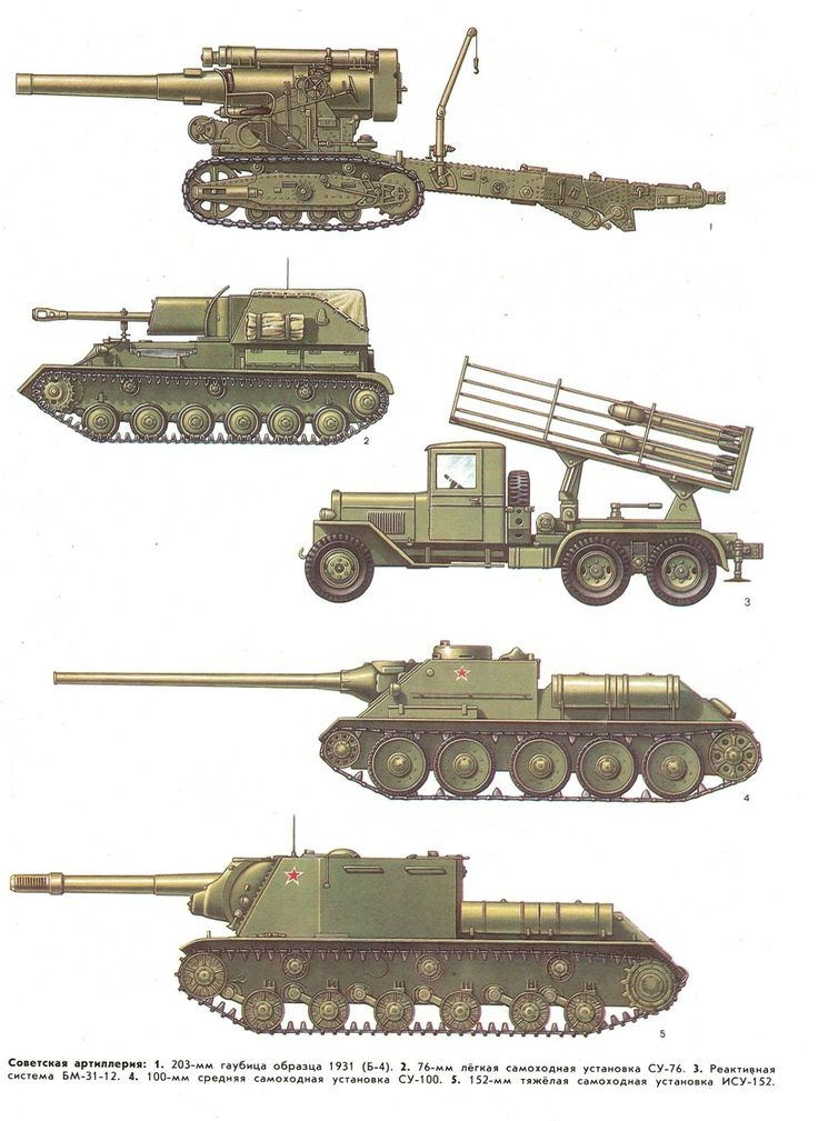 "WW2 Soviet Artillery/SPGs. B-4 203mm Howitzer, SU-76 Tank-Destroyer, BM-31-12 ""Katyusha"", SU-100/ISU-152 Assault-Guns."