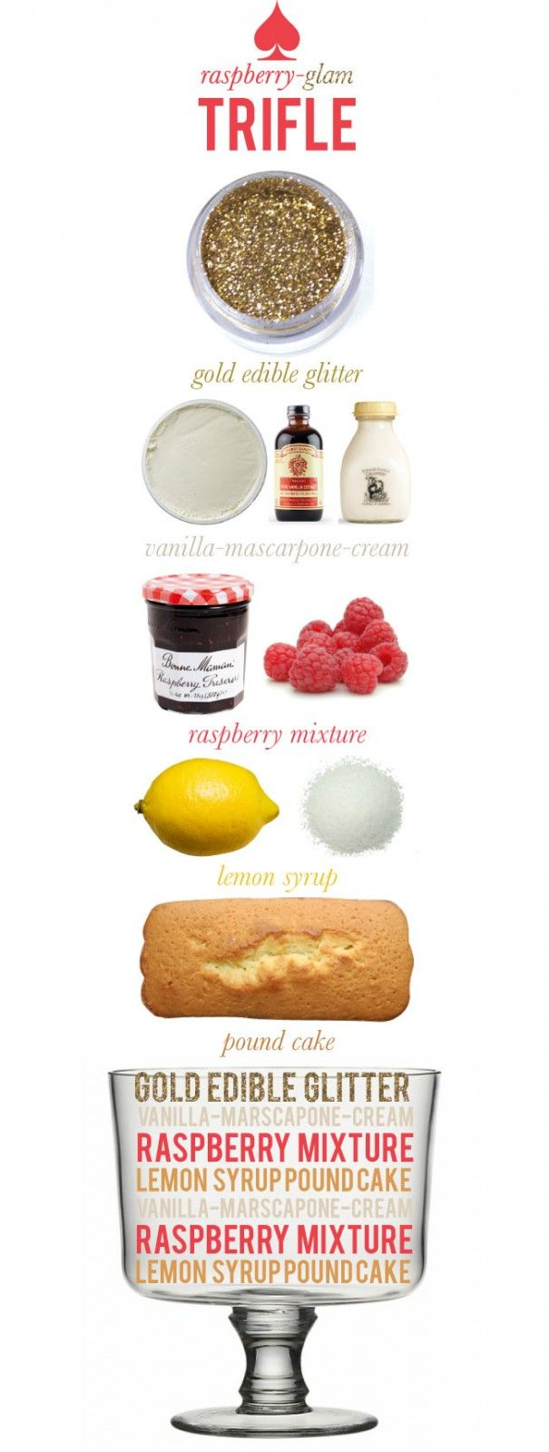 to make: Pound Cakes, Edible Glitter, Food, Raspberries Trifles, Recipes, Decade Desserts, Raspberries Glam Trifles, Lemon Trifle, Raspberry Glam Trifles