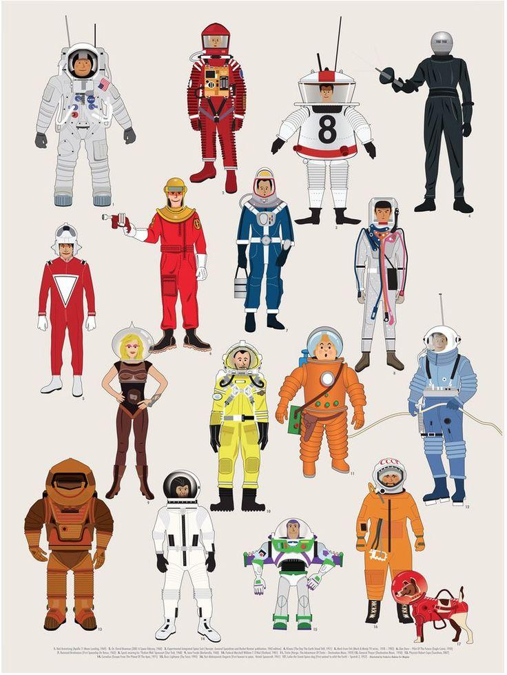 Super flot plakat af illustrator Federico Babina - perfekt til både børn og voksne. Se plakaten med rummænd og rumskibe her på webshoppen.