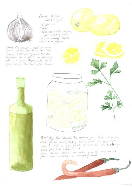 mapart.me - Lemon Pickles