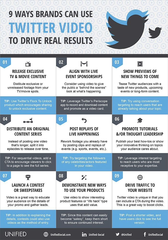 9 Ways Brands Can Use Twitter Video To Drive Real Results