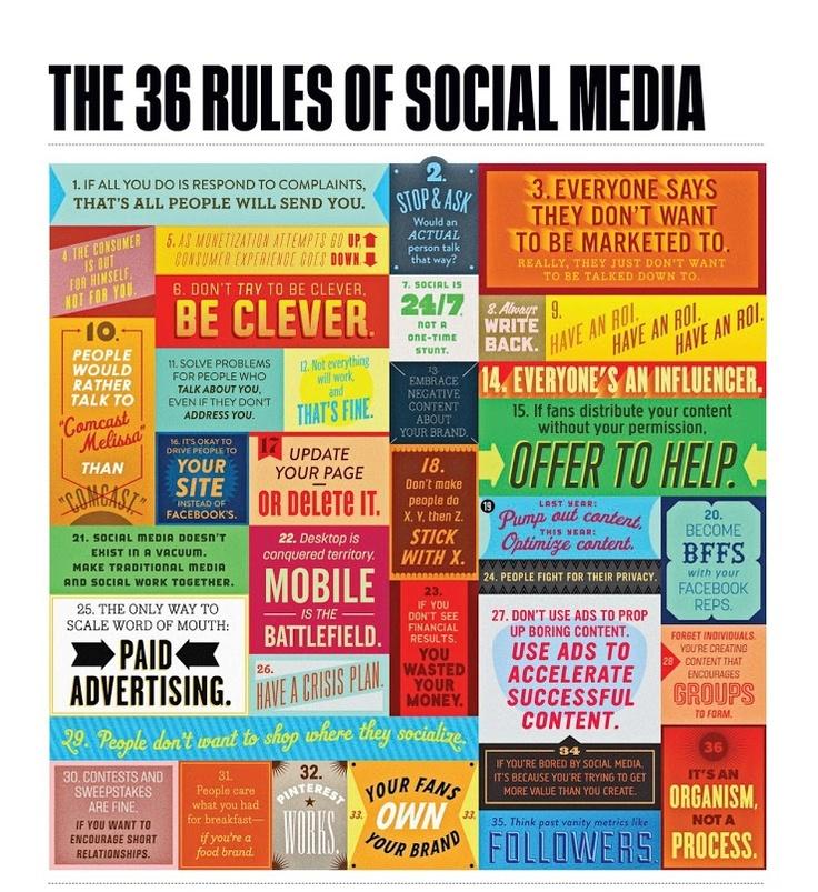 64 best Infographics - Social media images on Pinterest Snood