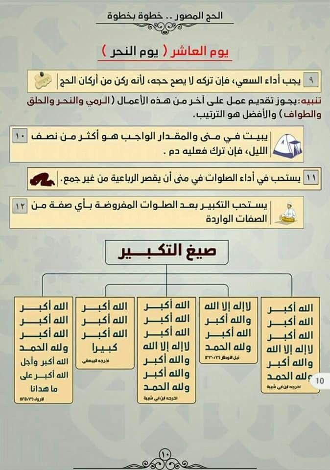 Pin By Fawzy On تجاره مع الله Periodic Table Diagram