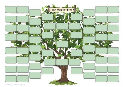 Free Printable Family Tree Template | Family Tree Charts 011 wallpaper