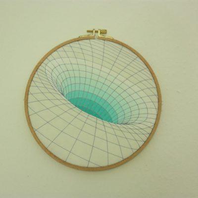 Aprilstickrahmen zu den Begriffen Zeit, Unendlichkeit, Paradoxon. Der Rahmen zeigt die Raumzeitkrümmung durch ein schwarzes Loch.