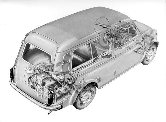 Image result for Fiat 500 Giardiniera