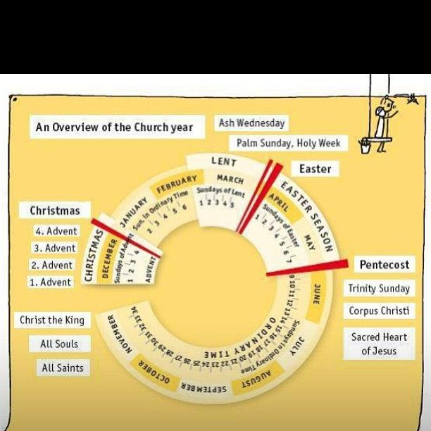 Diy Liturgical Calendar : Best images about liturgical year on pinterest