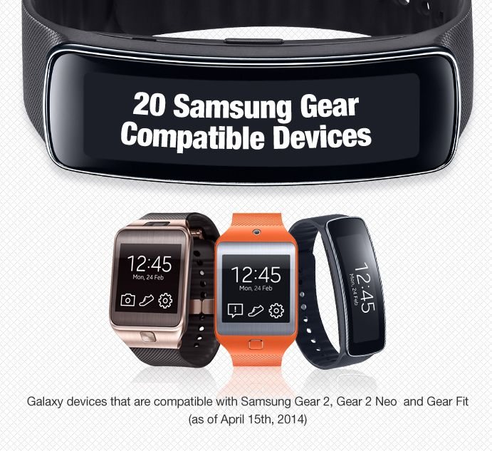A total of 12 Galaxy smartphones, and 8 Galaxy tablets are compatible with Samsung's new Gear 2, Gear 2 Neo, and Gear Fit...