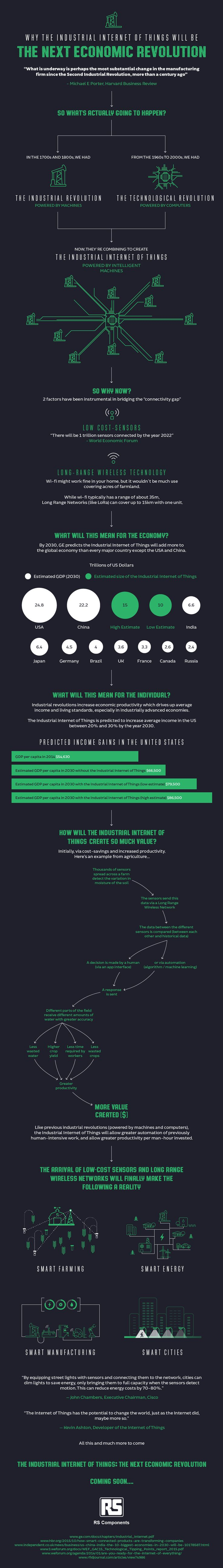 Why the Internet of Things Will be the Next Economic Revolution [Infographic] The development of the Internet of Things has completely changed the physical world making it safer and more convenient. The IoT is a wireless network of objects embedded with sensors to interact with each other. @tachyeonz