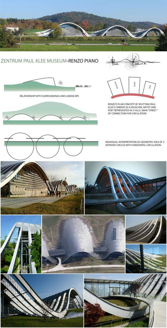 1999-2005 Zentrum Paul Klee Bern, Switzerland by Renzo Piano