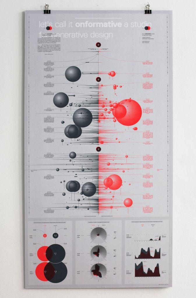 Skype visualisation. Designed by onformative, Berlin, Germany.