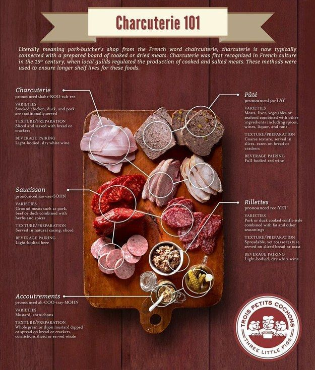 For your next classy cocktail hour:   17 Diagrams That Will Make You Better At Eating Meat