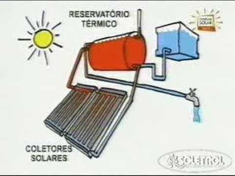 Funcionamento básico do aquecedor solar - YouTube