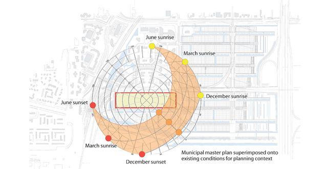 Solar Path Diagram  William Mcdonough   Partners