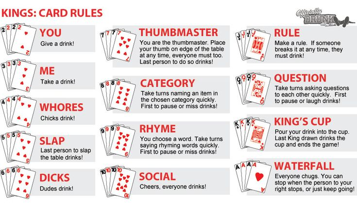 kings card rules
