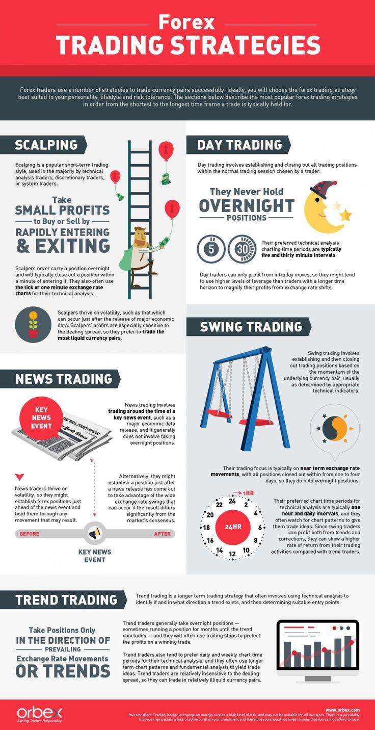Best option trading ideas