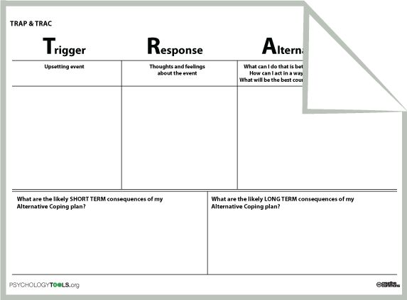 CBT Therapy Worksheets & Self-Help   Psychology Tools