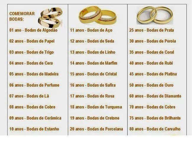 BLOG DO ARC@NJO SLZ ®: Comemoração de Aniversário de Casamento - (Bodas) ...