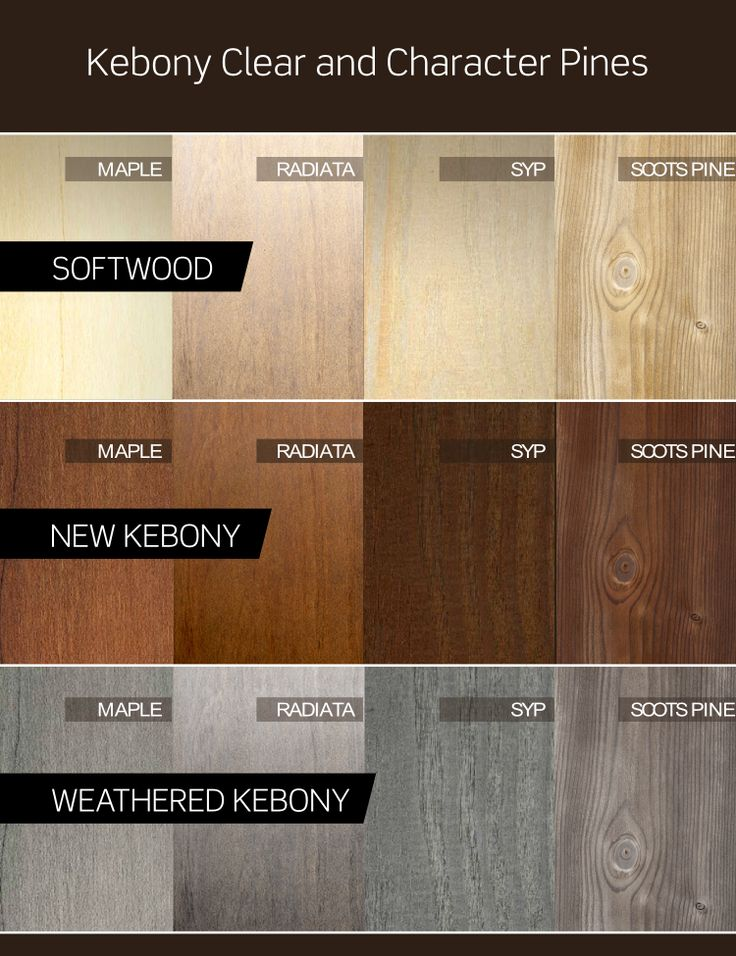 Suitable for interior and exterior applications, Kebony is available in clear and character grade. After exposure to sun and rain the wood develops a natural silver-gray patina. Performance is maintained while beauty is enhanced.