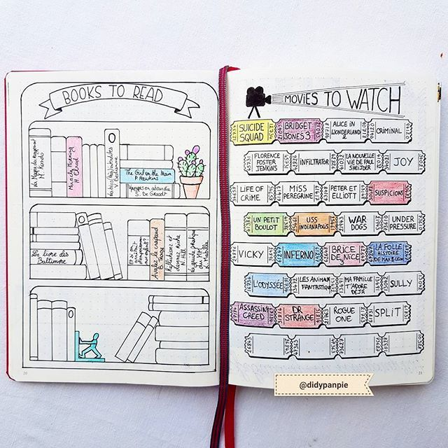 60 best bullet journal images on Pinterest Bullet journal, Journal