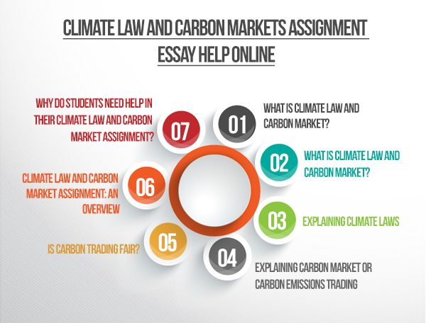 For your climate law and carbon markets assignments,you can use our environment assignment help service. Other than online assignment help,we also provide a 24x7 customer support.