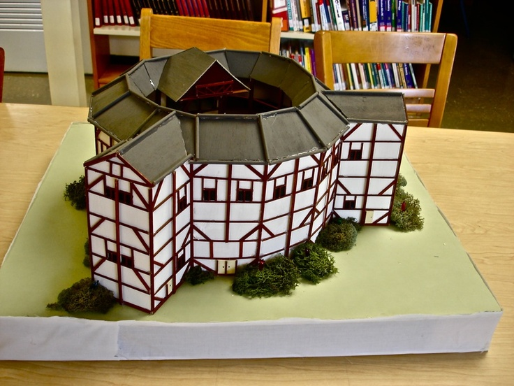 15 best shakespeare images on pinterest globe theatre for Theatre model