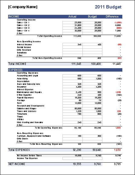 56 best Excel Tools images on Pinterest Technology, Books and - mortgage amortization excel