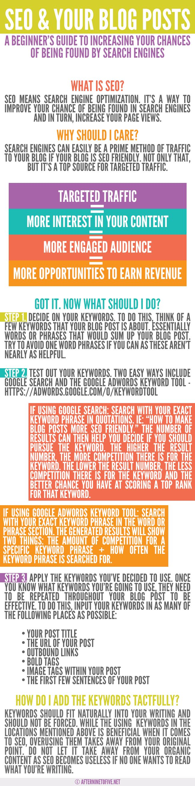 How To Make Your Blog Posts More SEO Friendly Infographic