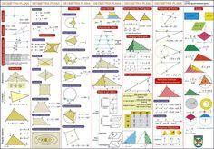 Relatório Geometria Plana  Relatório com as principais fórmulas da Geometria Plana