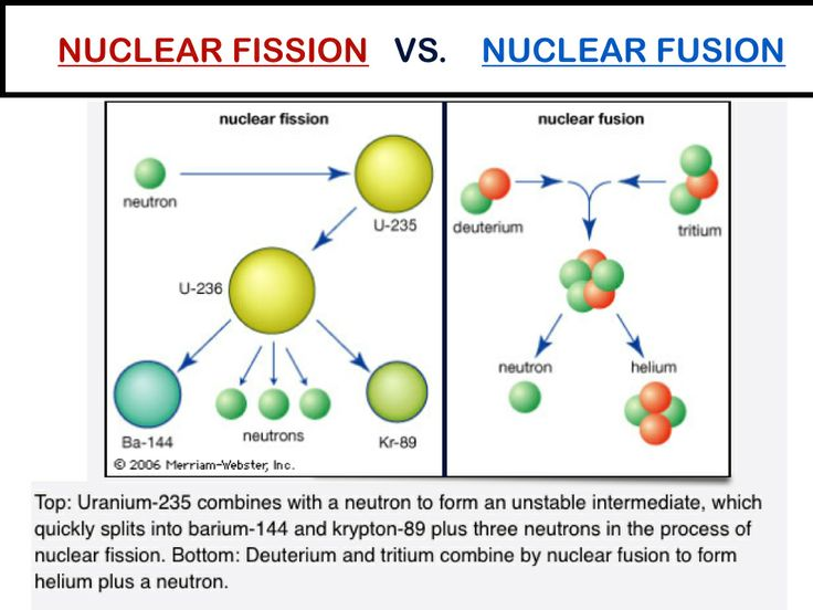 Fission Vs Fusion. | She blinded me with SCIENCE | Pinterest
