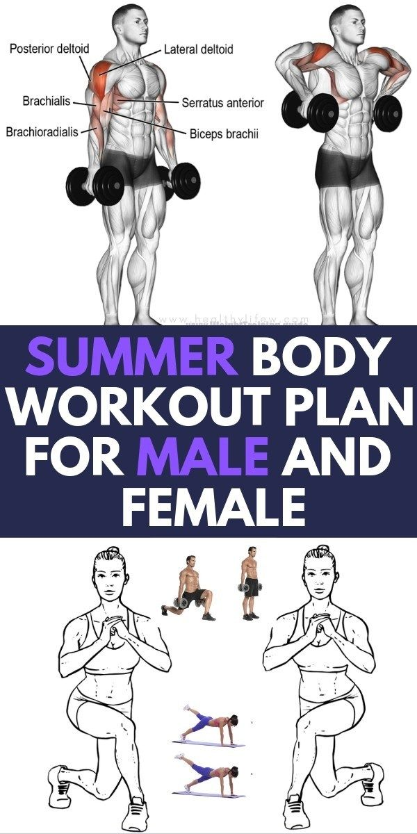 SUMMER BODY WORKOUT PLAN FOR MALE AND FEMALE | Summer body