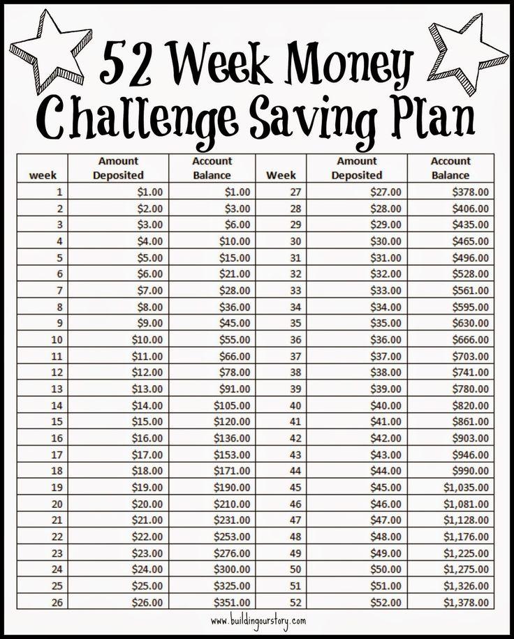 52 Week Money Challenge Saving Plan - Free Printable.  Saving Money.