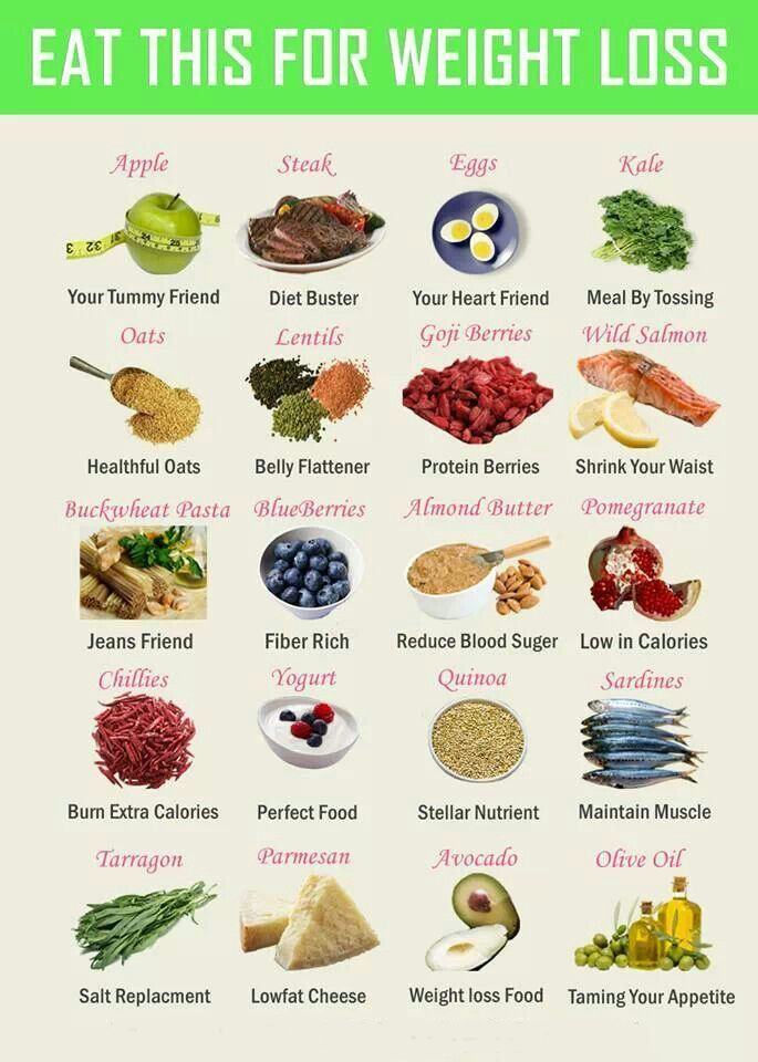 Eat this for weight loss ..  &  6 Best Foods for Quick Weight Loss (Link)
