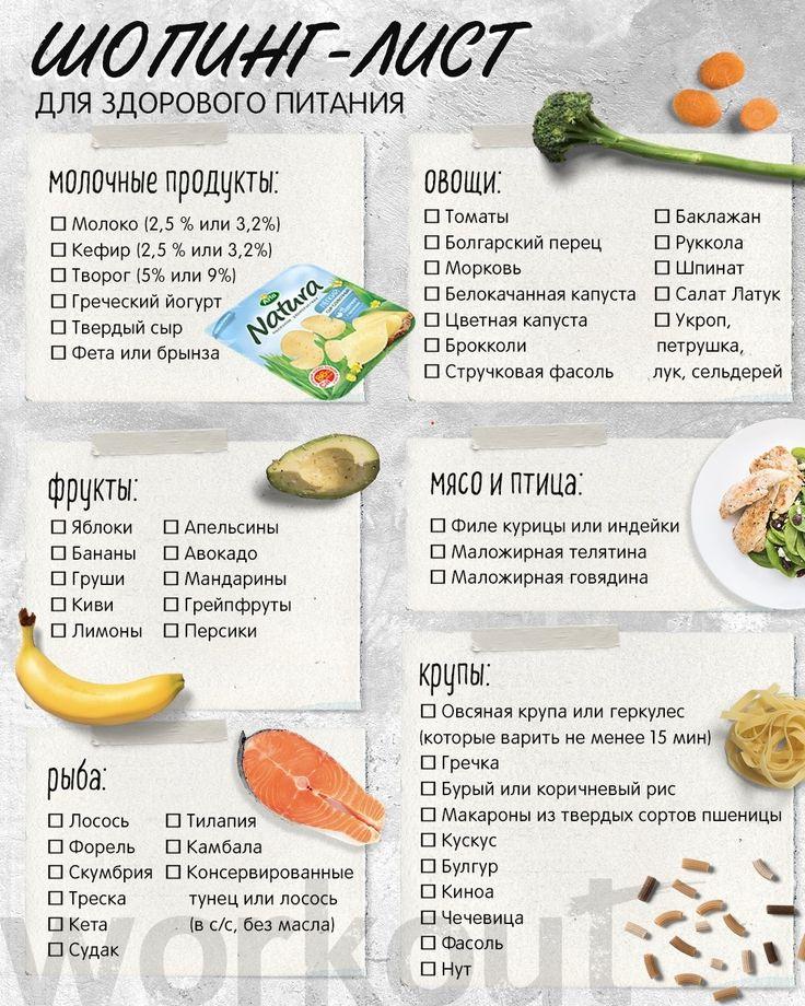 Какую Рыбу Кушать Во Время Диеты. Какую рыбу можно есть на диете: особенности, полезные свойства и рекомендации