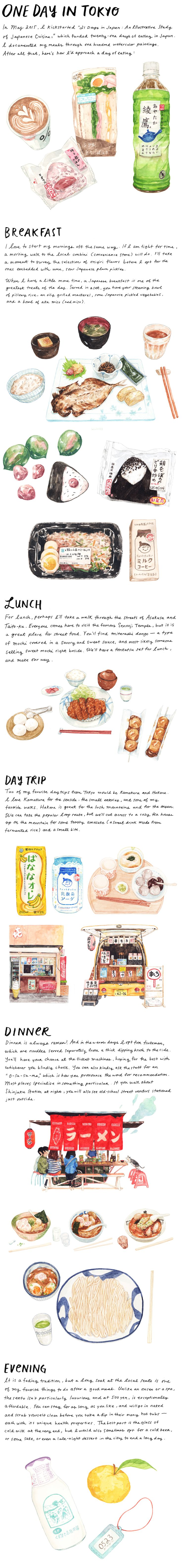 How to Spend One Day in Tokyo - Really pretty watercolors of common stuff found in Tokyo.