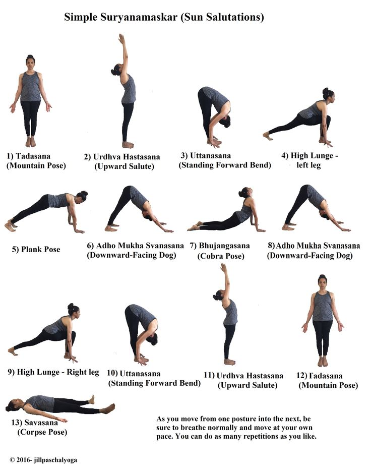 Surya Namaskar (Sun Salutation) means a salute to the sun. It is designed to warm up your whole body and integrate the body, mind and breath. The Sun Salutation is a warm up or toning exercise and is considered the best of all Yoga exercises as it...