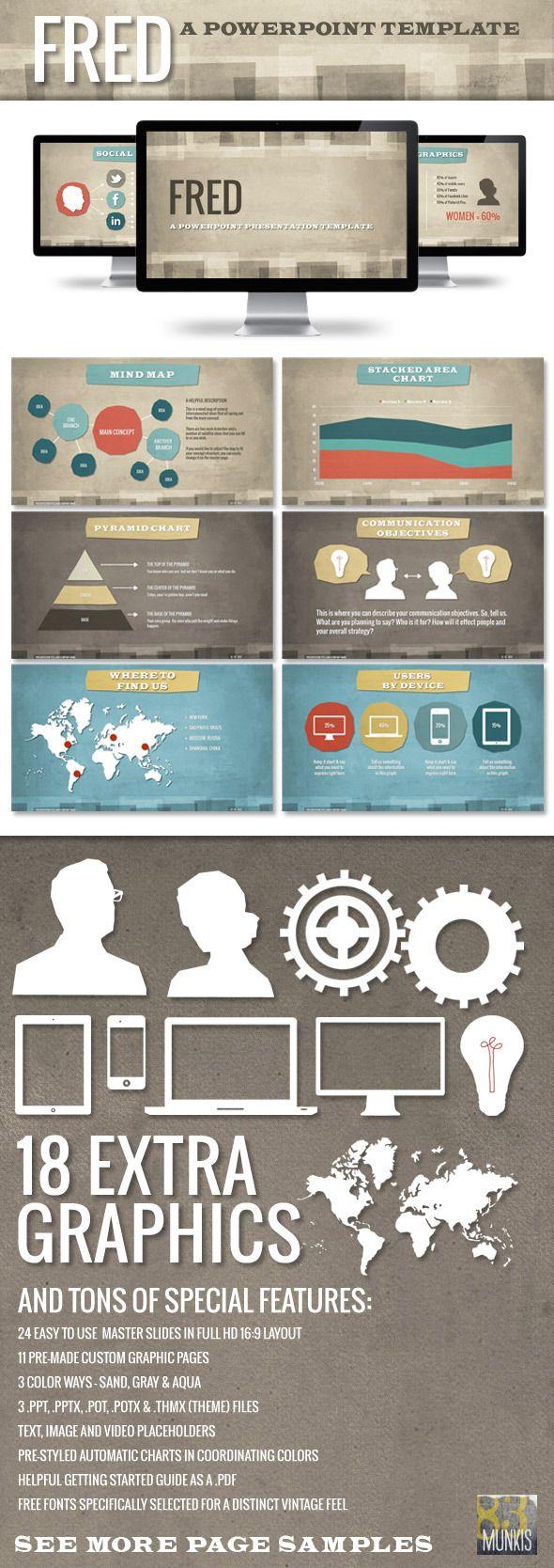 Best 25 professional powerpoint presentation ideas on pinterest fred professional powerpoint presentation template toneelgroepblik Choice Image