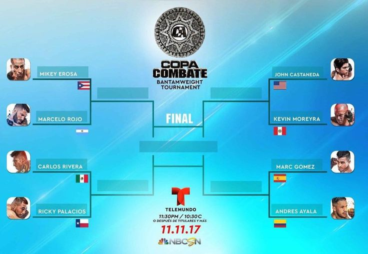 """It's #fight day #MMA fans and Combate Americas @combateamericas has got a treat lined up! #CopaCombate is a one-night 8-fighter monster tournament with a $100k grand prize for the victor! Check out the contenders now! . . First Round:  Mikey Erosa @mikey_el_terrible_erosa vs. Marce Pitbull Rojo @pitbullrojo   Ricardo """"El Gallero"""" Palacios vs. Carlos """"Lobo"""" Rivera  John """"Sexi Mexi"""" Castaneda @johncastaneda_ vs. Kevin Moreyra @kevinmoreyra  Marc """"Lufo"""" Gómez @marcgomez_mma vs. Andres Ayala…"""